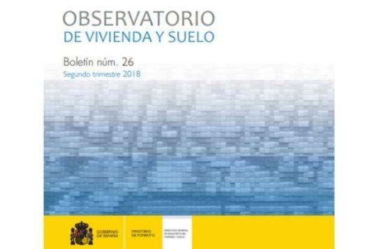 Boletín del Observatorio de Vivienda y Suelo correspondiente al segundo trimestre de 2018