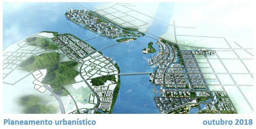 Planeamento urbanístico – outubro 2018