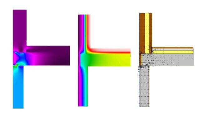 EFINOVATIC. Curso online de cálculo de puentes térmicos con Therm