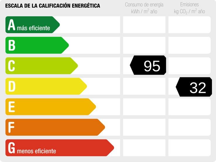 A certificación enerxética de edificios a partir do 13/03/2014