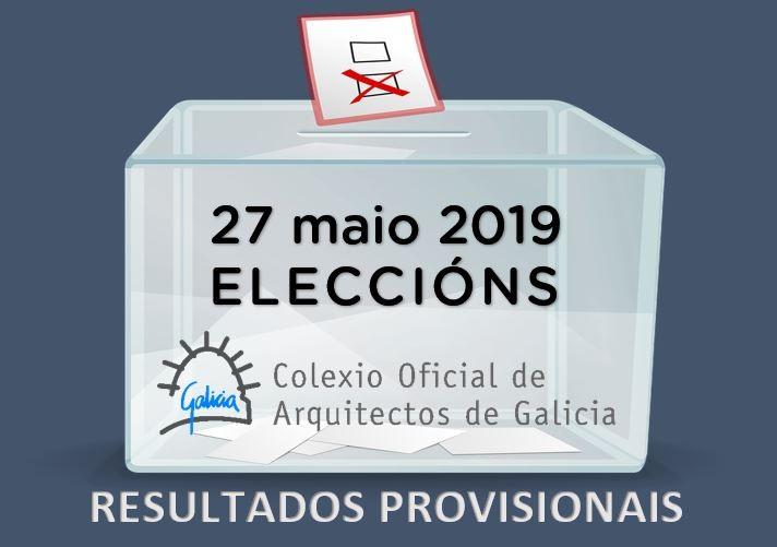 Eleccións COAG 2019 | Resultados provisionais