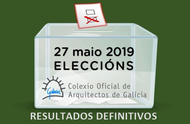 Eleccións COAG 2019 | Resultados definitivos