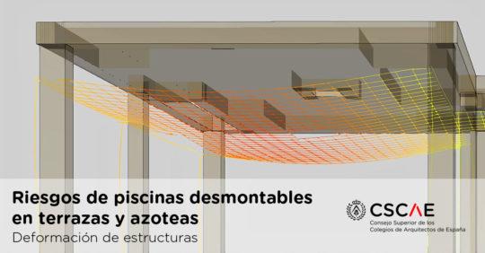 Cómo afecta la instalación una piscina desmontable a la estructura de un edificio: guía visual