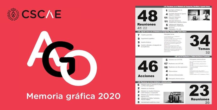 Memoria gráfica 2020 CSCAE
