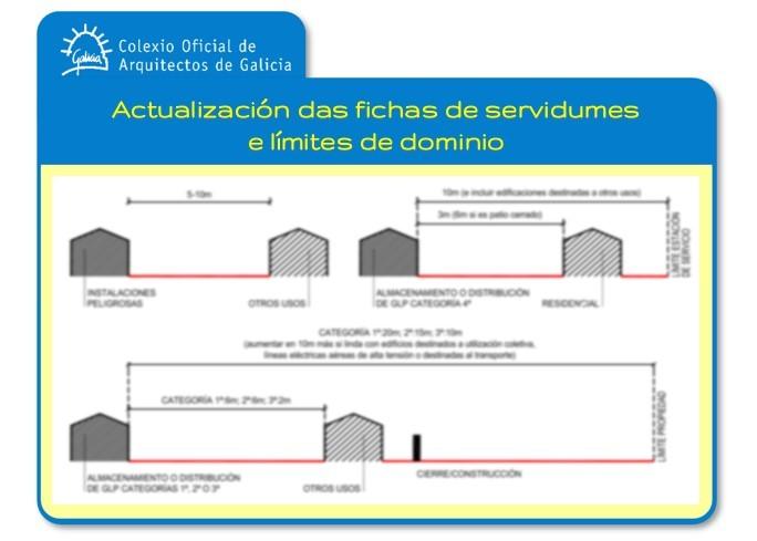 Convocatoria dun proceso de selección para a contratación da realización de traballos vinculados á actualización das fichas de servidumes e límites de dominio