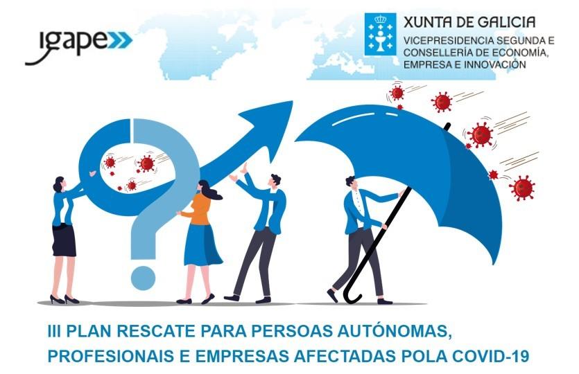 III Plan rescate para persoas autónomas, profesionais e empresas afectadas pola COVID-19
