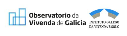Axudas para a adquisición de vivendas protexidas e autorización dos prezos máximos das vivendas protexidas