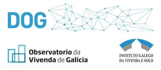 Publicación dos prezos máximos de venda e renda das vivendas protexidas de protección autonómica